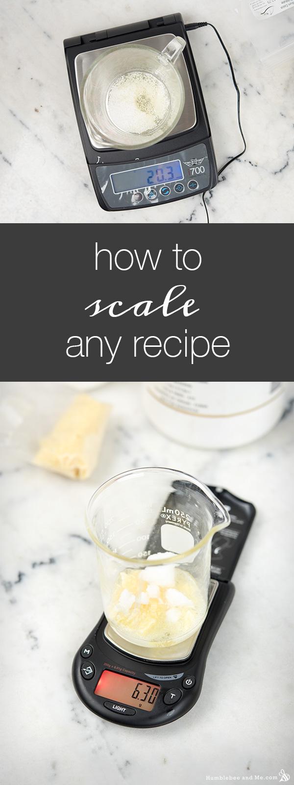 Как измерить любой рецепт